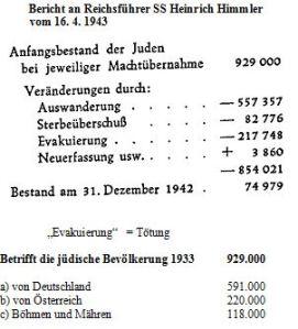 Auswanderung Himmler Tötung