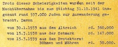 Auswanderung Juden