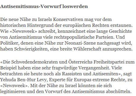 Rechtsradikale und Zionismus