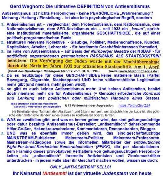 Antisemitismus-Definition GW