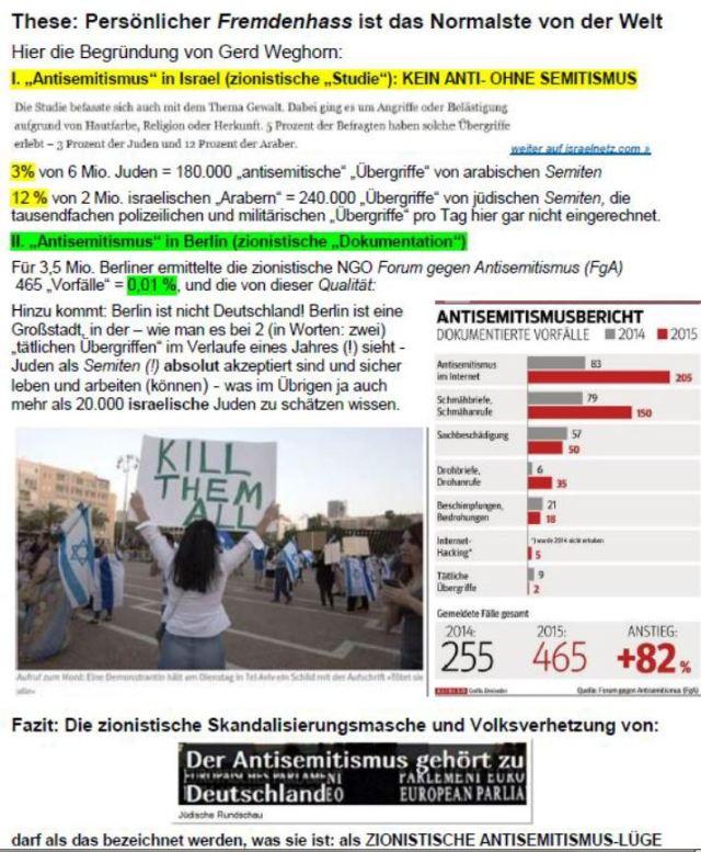 Fremdenhass Antisemitismus normal 2