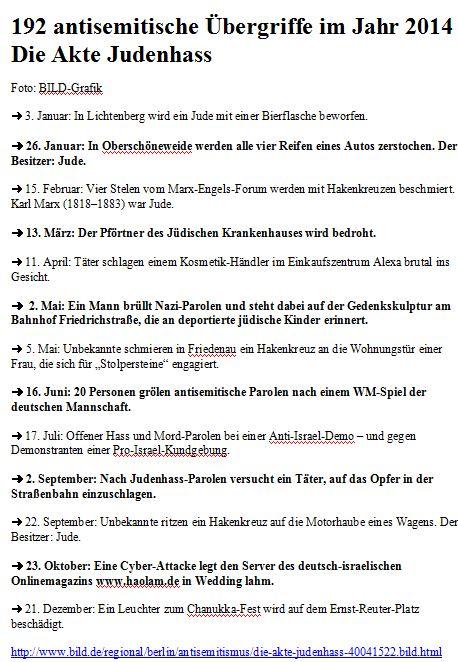 Judenhass Akte Berlin