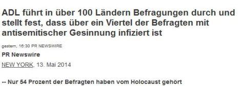 Antisemitische Gesinnung