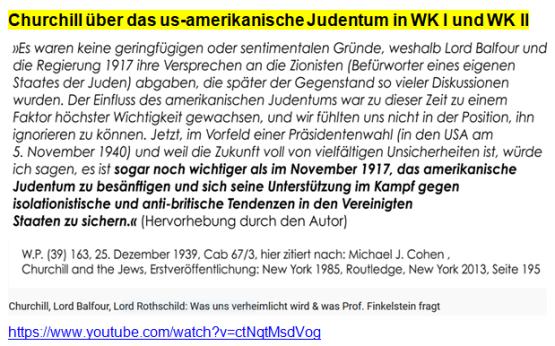 Churchill über us-amerikanische Judentum für WK I und WKII