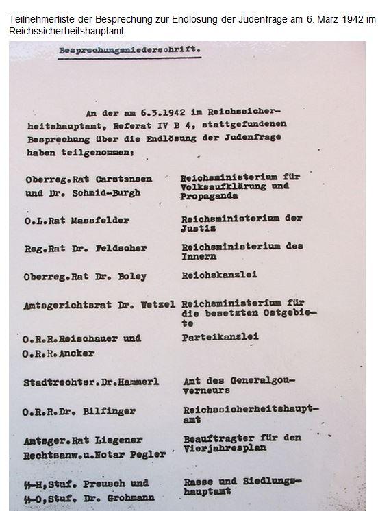 Endlösung Wannsee Konferenz