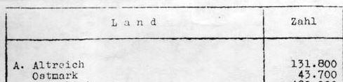 Endlösung Wannsee Liste der Juden Großdeutschland