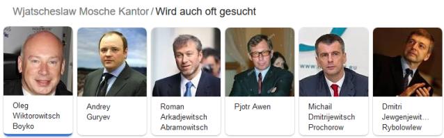 Oligarchen Portraits